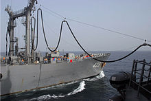 A Japanese supply ship refueling an American vessel (the USS Decatur) in the Indian Ocean during the invasion of Afghanistan. Courtesy of the Wikimedia Foundation.