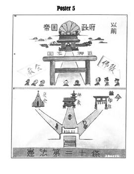 Another Kenpo Fukyu Kai poster, this one discussing Article 20 (freedom of religion). The old system, with State Shinto, is depicted above, and the new one is below.