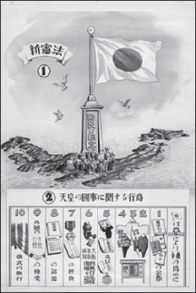 The Society for the Popularization of the Constitution produced a series of illustrations written in simple, modern Japanese (just like the constitution itself) to help average citizens understand its meaning. This one describes the duties and role of the Emperor in the new system.